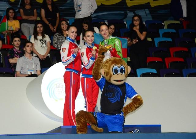 Aerobika gimnastikası üzrə XI Avropa çempionatı başa çatıb-STATİSTİKA